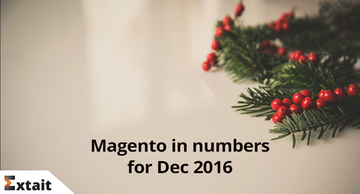 Magento in numbers for Dec, 2016