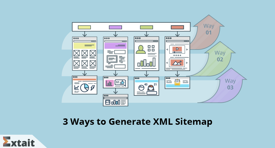 3 Ways to generate XML Sitemap