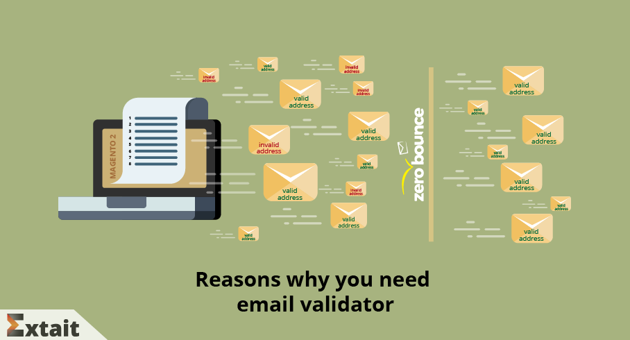 Why you need email validation in Magento store